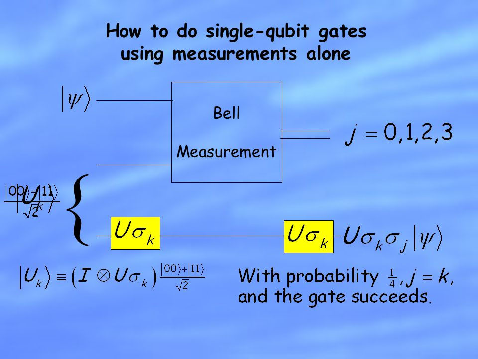 How to do single-qubit gates using measurements alone