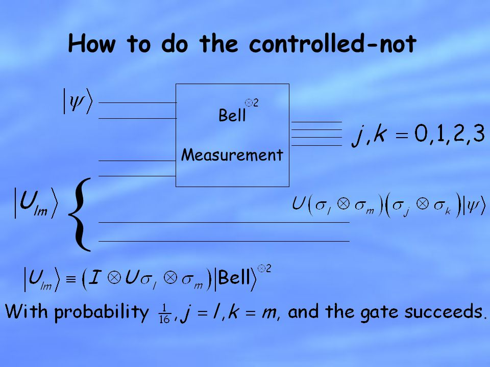 How to do the controlled-not