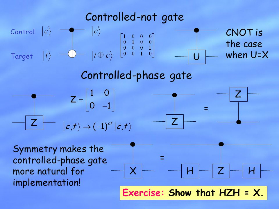 Controlled-phase gate