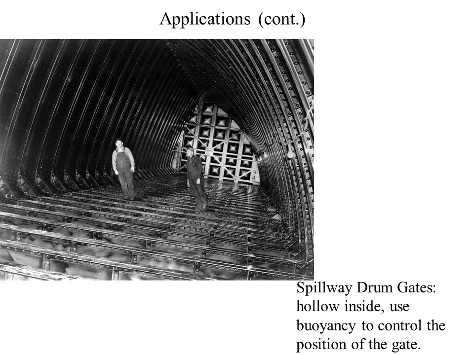Applications (cont.) Spillway Drum Gates: hollow inside, use buoyancy to control the position of the gate.