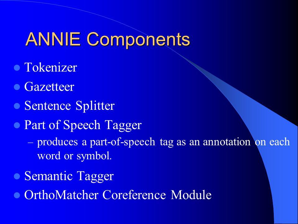 ANNIE Components Tokenizer Gazetteer Sentence Splitter