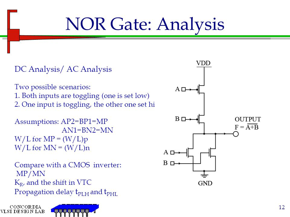 NOR Gate: Analysis DC Analysis/ AC Analysis Two possible scenarios: