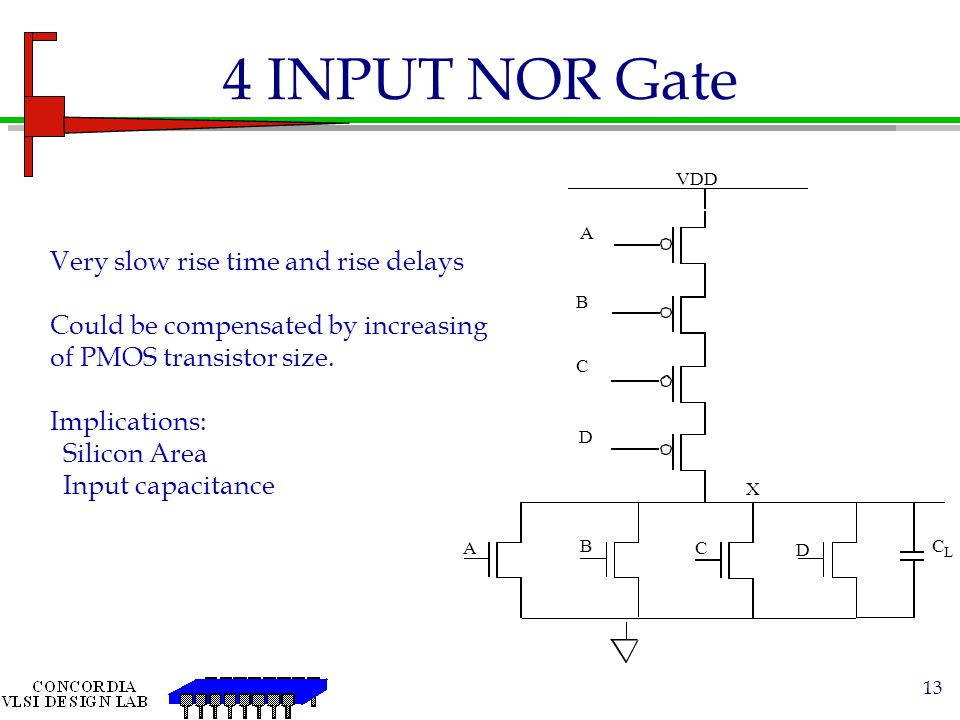4 INPUT NOR Gate Very slow rise time and rise delays