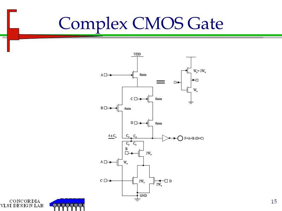 Complex CMOS Gate