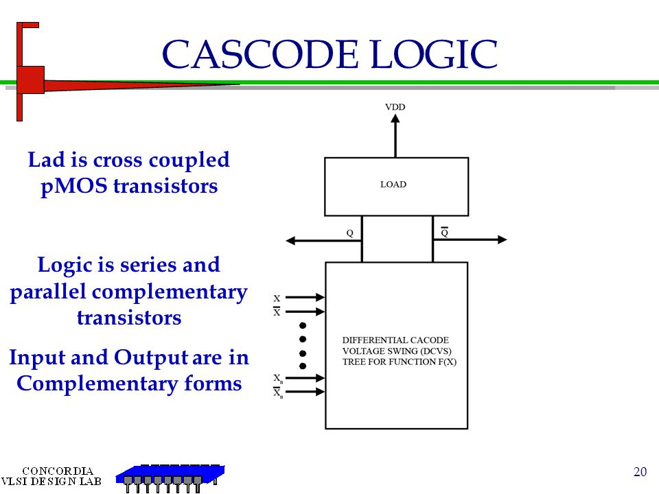 CASCODE LOGIC Lad is cross coupled pMOS transistors