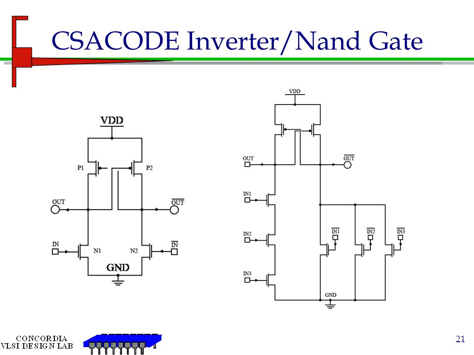 CSACODE Inverter/Nand Gate