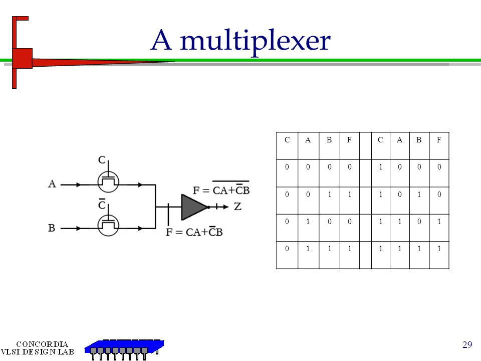 A multiplexer C A B F 1