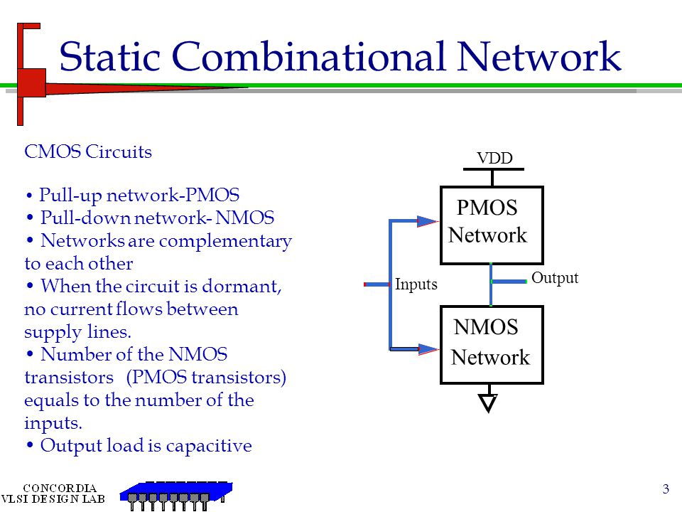 Static Combinational Network