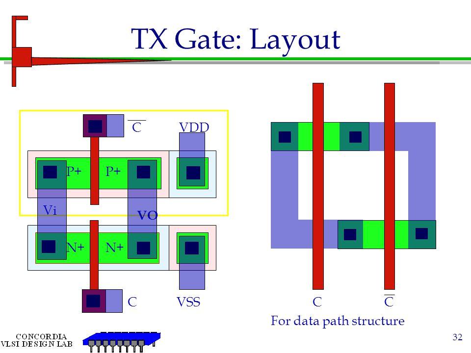 TX Gate: Layout C VDD P+ P+ Vi VO N+ N+ C VSS C C
