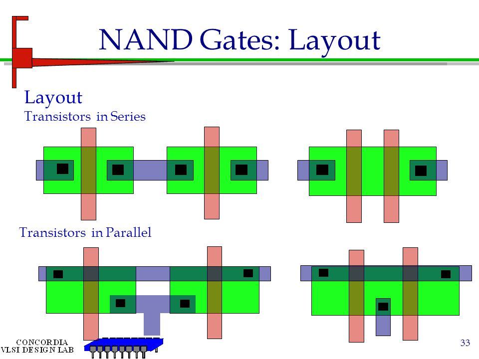 NAND Gates: Layout Layout Transistors in Series
