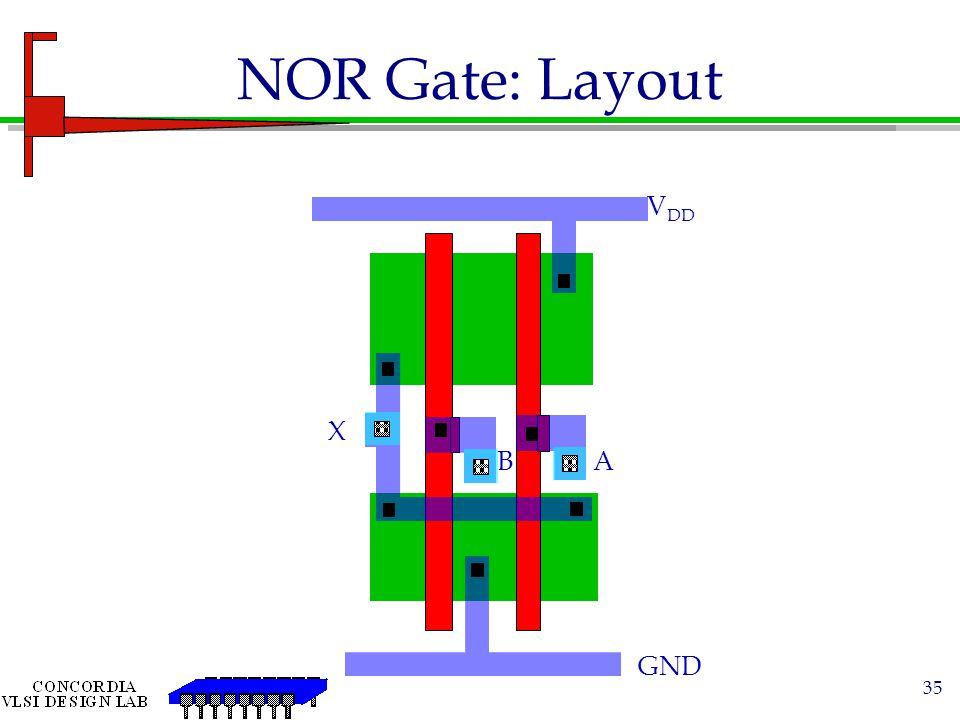 NOR Gate: Layout VDD X B A GND