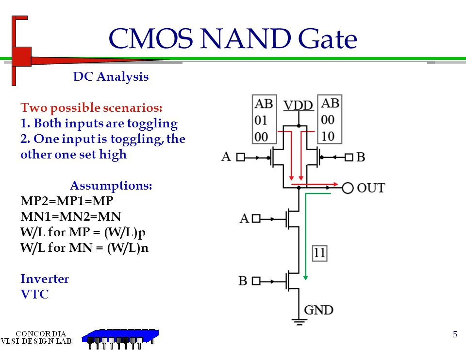 CMOS NAND Gate DC Analysis Two possible scenarios: