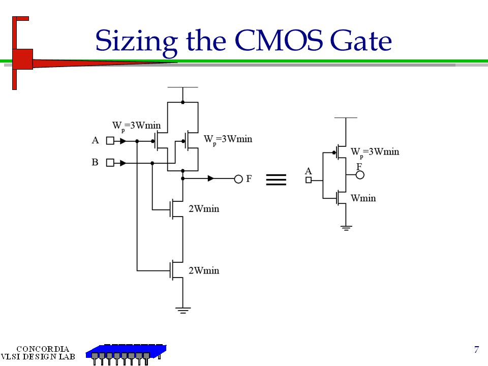 Sizing the CMOS Gate