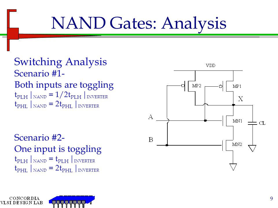 NAND Gates: Analysis Switching Analysis Scenario #1-