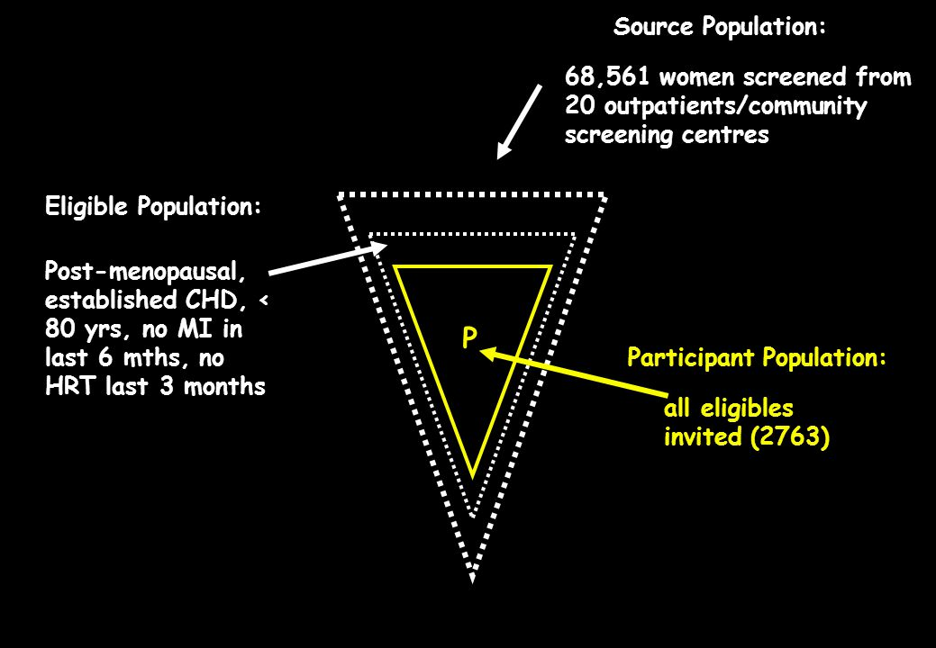 Source Population: 68,561 women screened from 20 outpatients/community screening centres. Eligible Population: