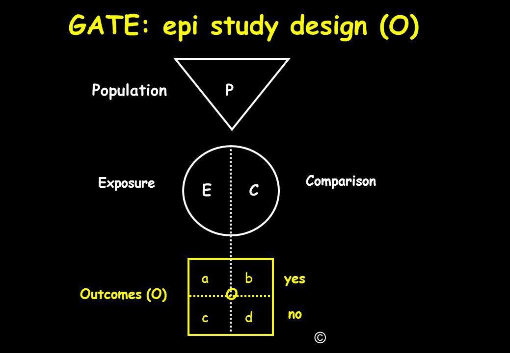 GATE: epi study design (O)