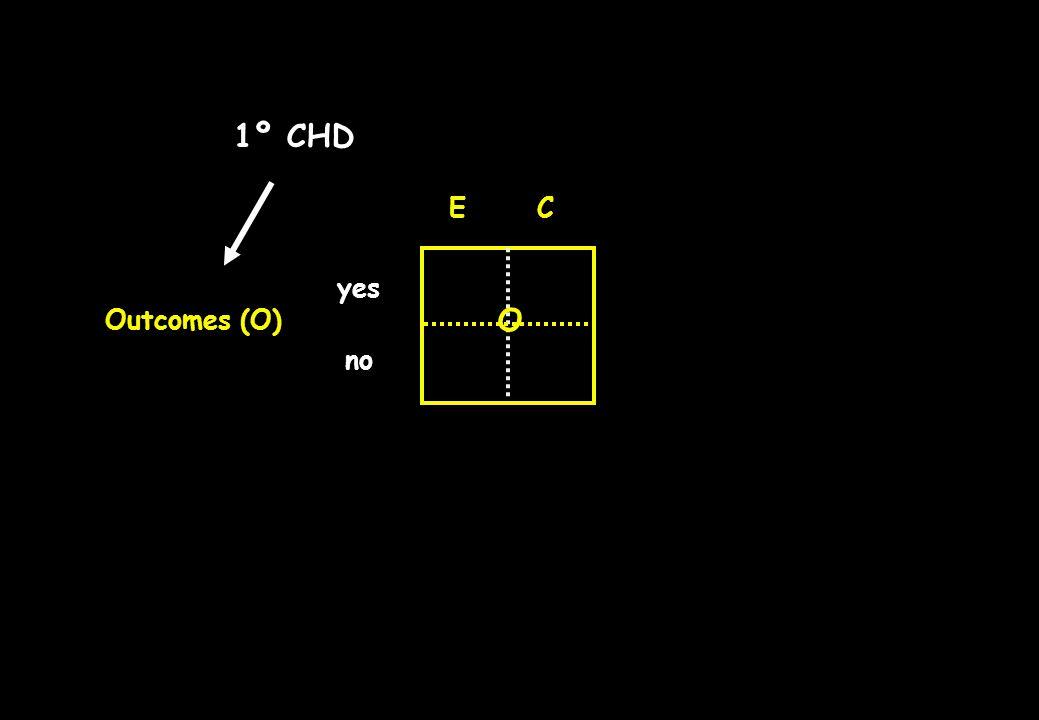 1º CHD E C yes Outcomes (O) O no