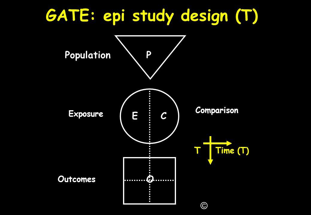 GATE: epi study design (T)