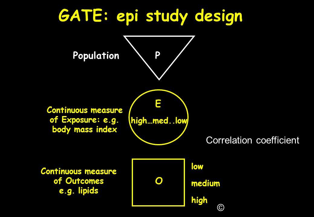 GATE: epi study design Population P E Correlation coefficient O ©
