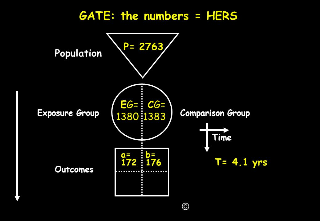 GATE: the numbers = HERS
