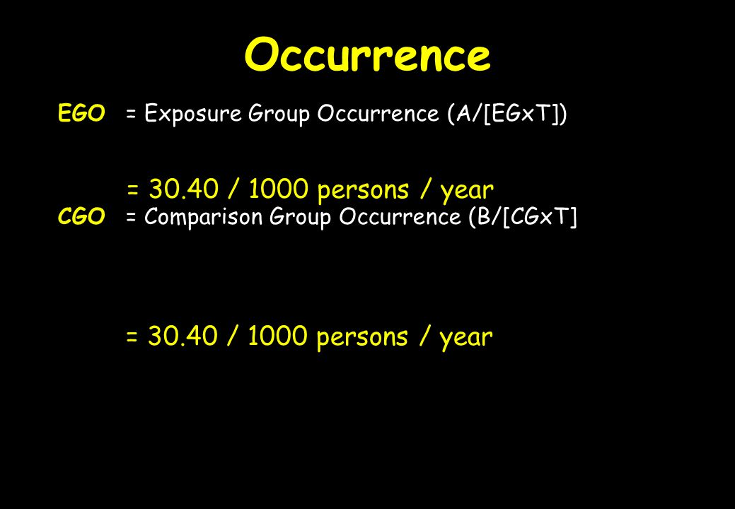 Occurrence = 30.40 / 1000 persons / year = 30.40 / 1000 persons / year