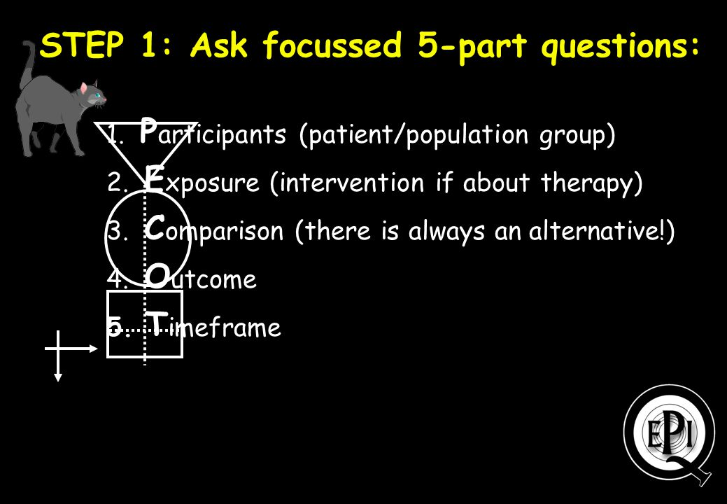 STEP 1: Ask focussed 5-part questions: