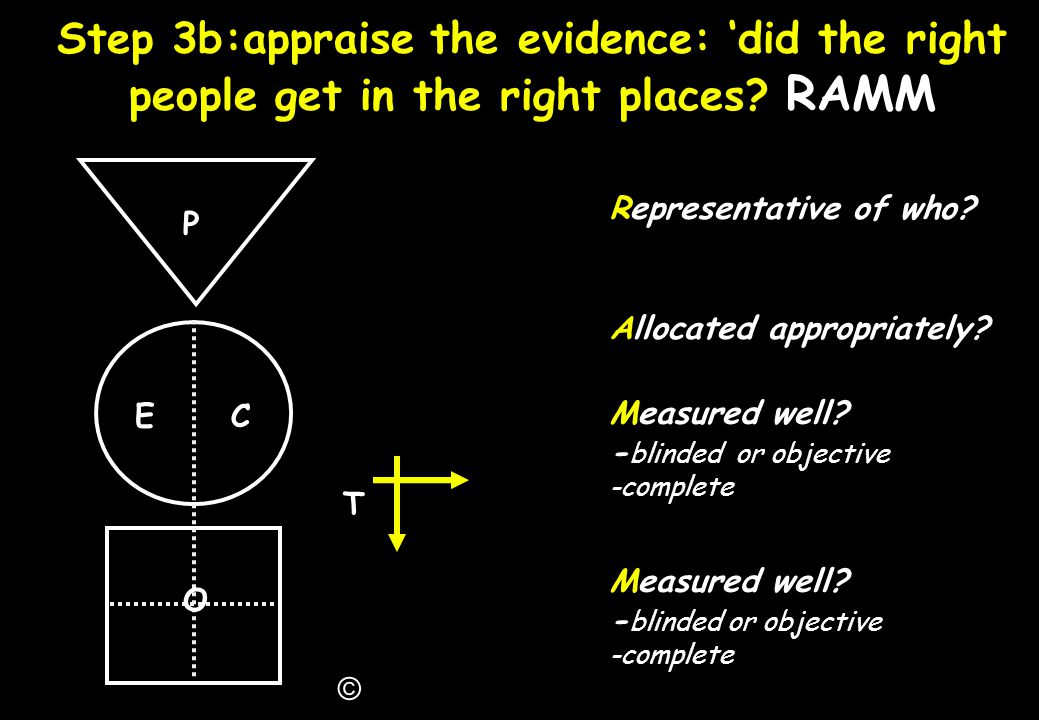 Step 3b:appraise the evidence: 'did the right people get in the right places RAMM