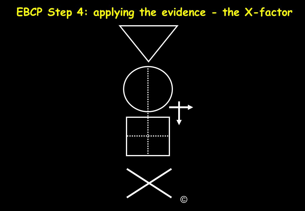 EBCP Step 4: applying the evidence - the X-factor