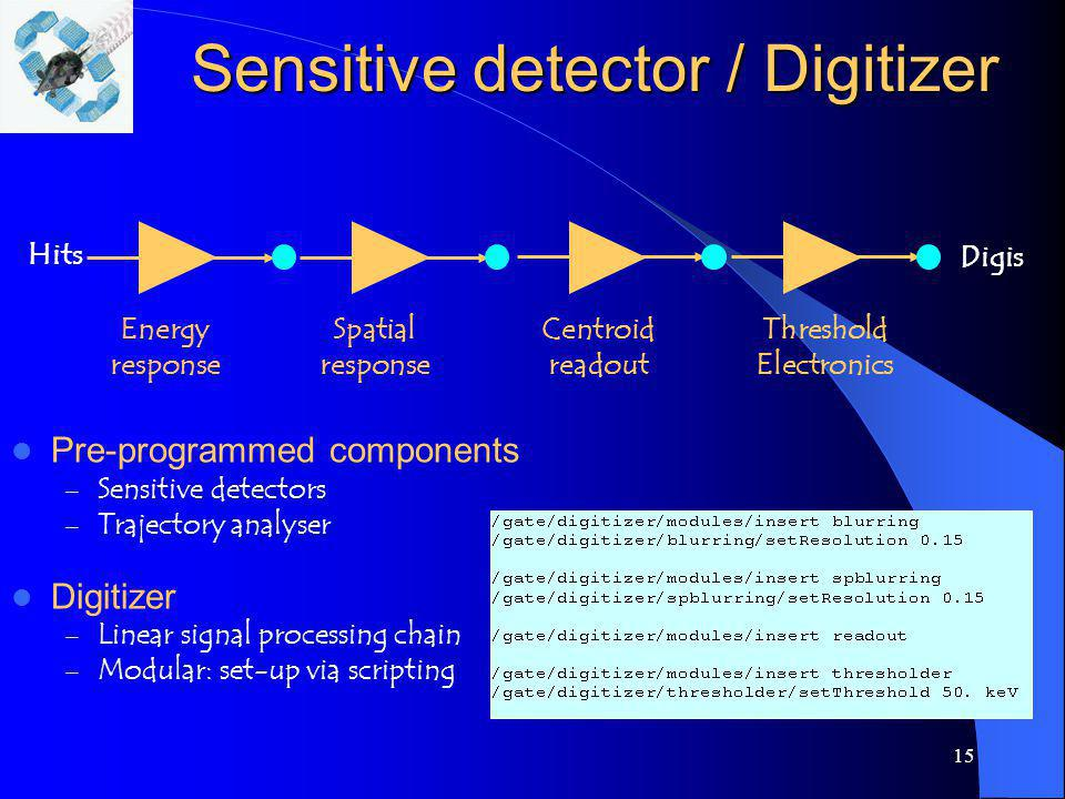 Sensitive detector / Digitizer