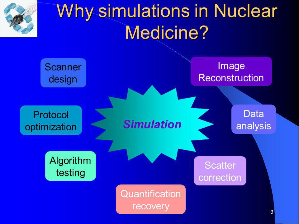 Why simulations in Nuclear Medicine