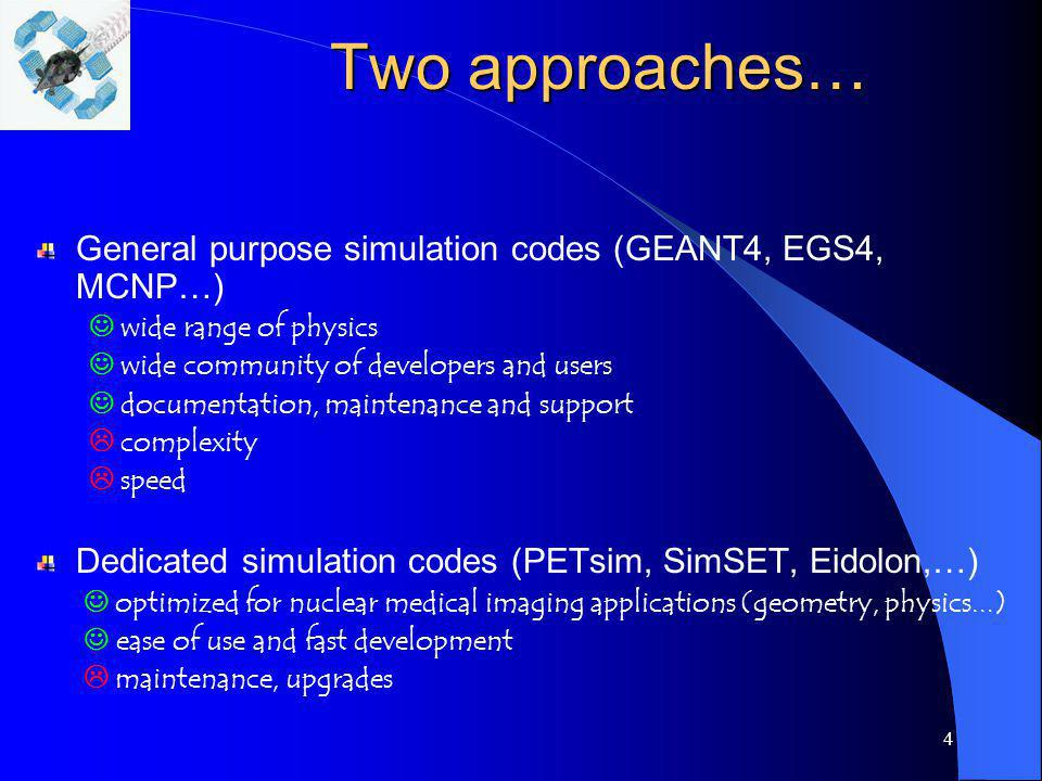 Two approaches… General purpose simulation codes (GEANT4, EGS4, MCNP…)