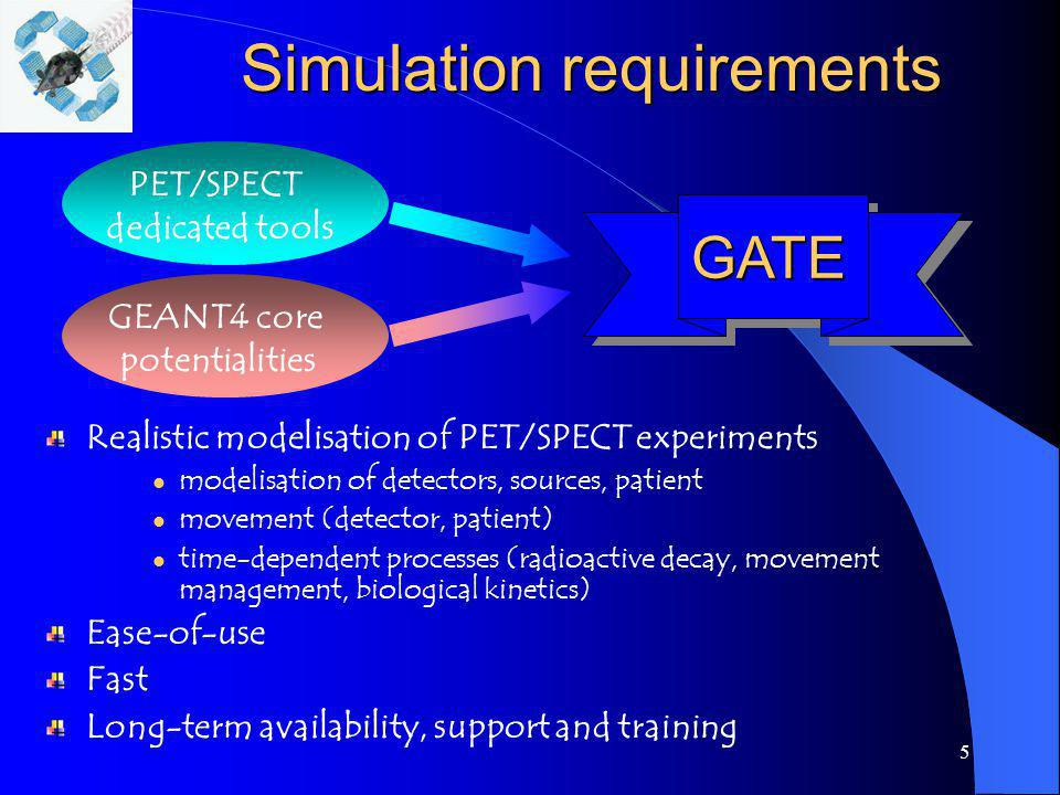 Simulation requirements