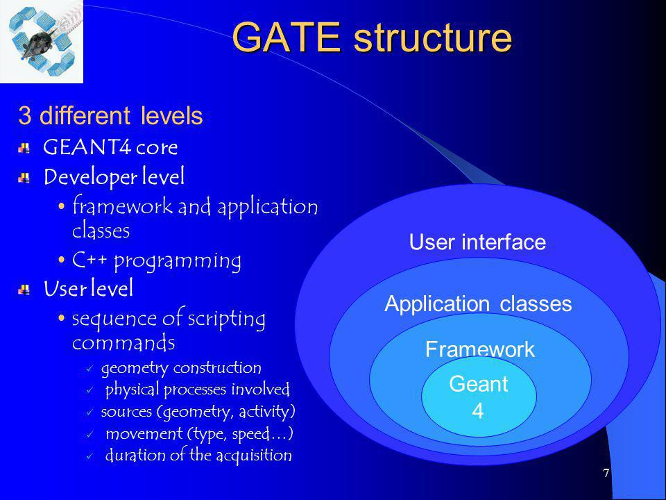GATE structure 3 different levels GEANT4 core Developer level