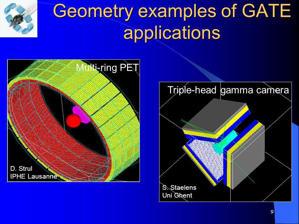 Geometry examples of GATE applications
