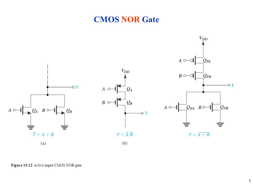 CMOS NOR Gate sedr42021_1012.jpg Figure 10.12 A two-input CMOS NOR gate.