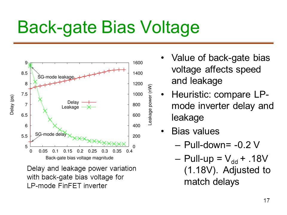 Back-gate Bias Voltage