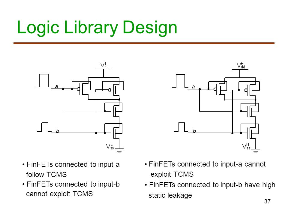 Logic Library Design FinFETs connected to input-a cannot