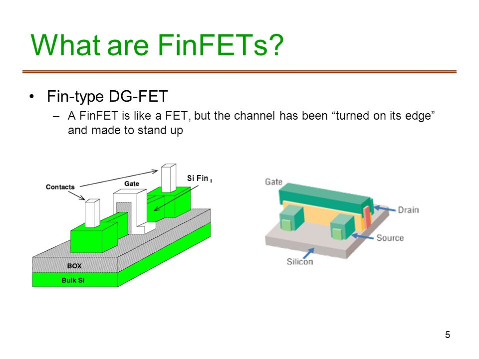 What are FinFETs Fin-type DG-FET