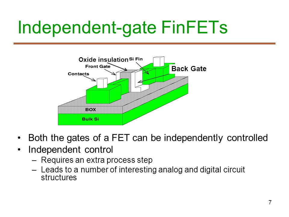 Independent-gate FinFETs