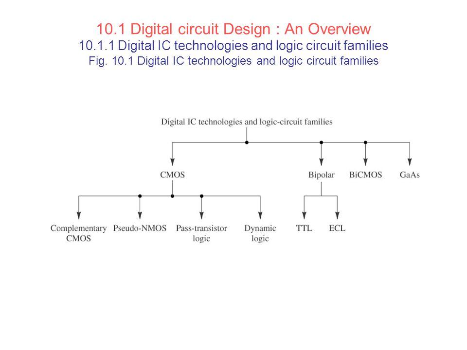 10. 1 Digital circuit Design : An Overview 10. 1