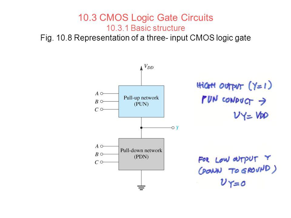 10. 3 CMOS Logic Gate Circuits 10. 3. 1 Basic structure Fig. 10