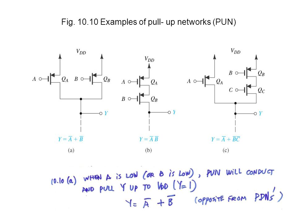 Fig. 10.10 Examples of pull- up networks (PUN)