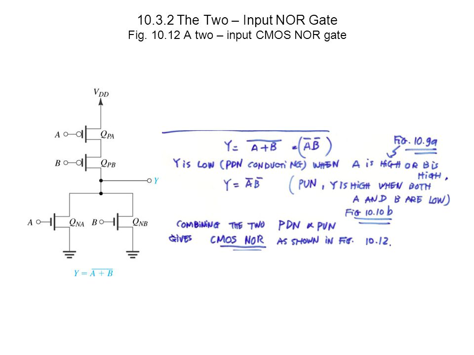 The Two – Input NOR Gate Fig A two – input CMOS NOR gate