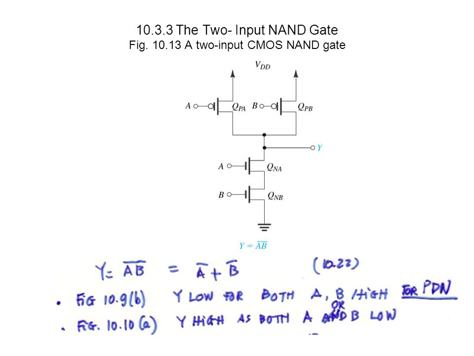 10.3.3 The Two- Input NAND Gate Fig. 10.13 A two-input CMOS NAND gate