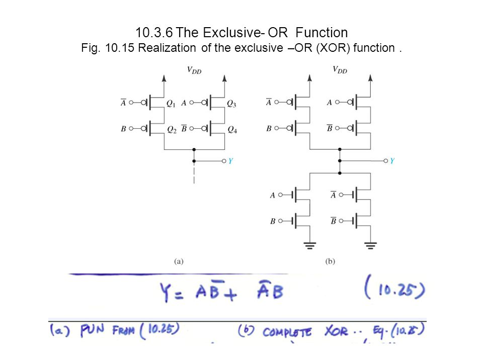 10. 3. 6 The Exclusive- OR Function Fig. 10