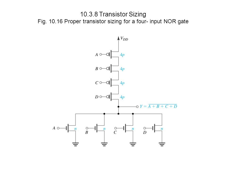 10.3.8 Transistor Sizing Fig. 10.16 Proper transistor sizing for a four- input NOR gate