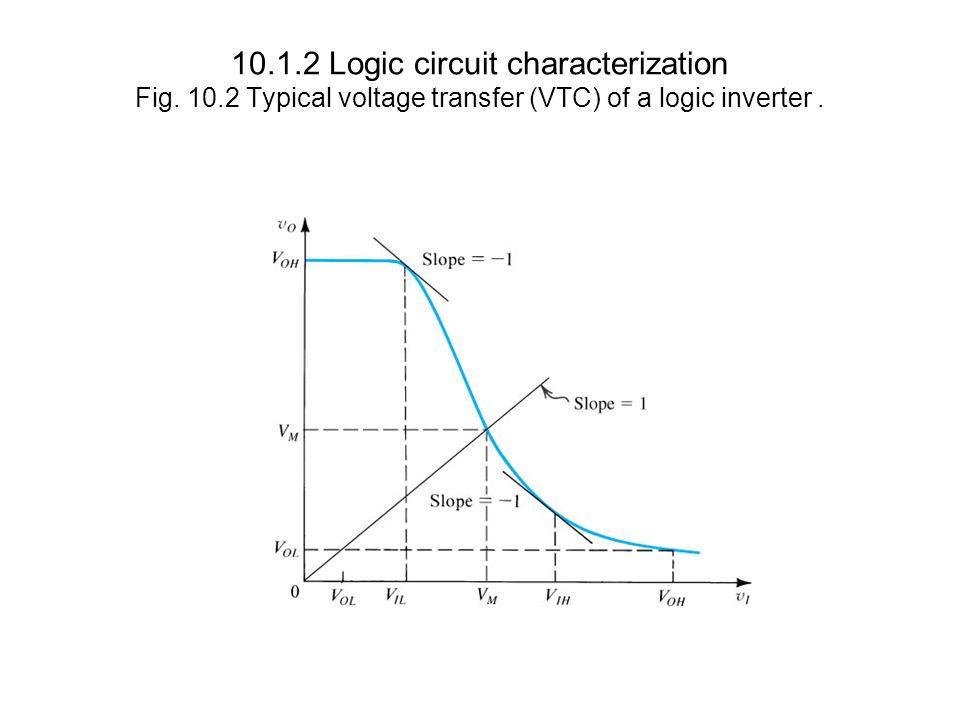 10. 1. 2 Logic circuit characterization Fig. 10