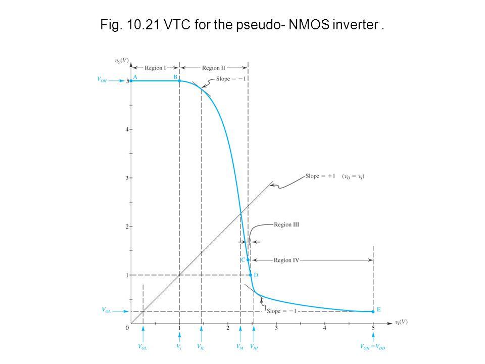 Fig. 10.21 VTC for the pseudo- NMOS inverter .