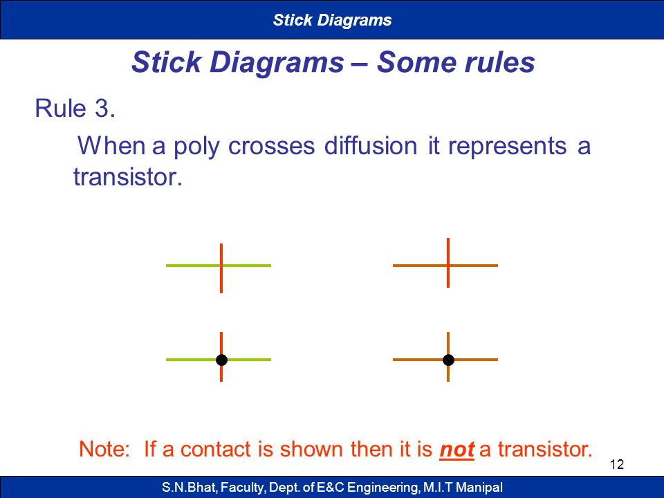 Stick Diagrams – Some rules