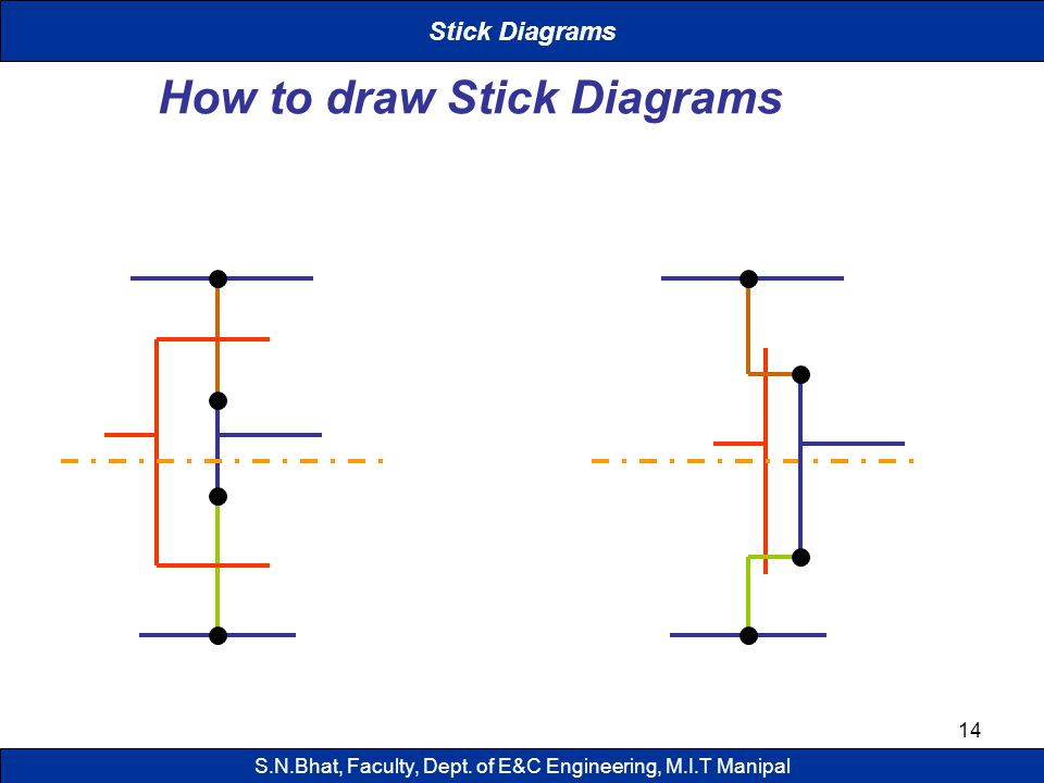 How to draw Stick Diagrams